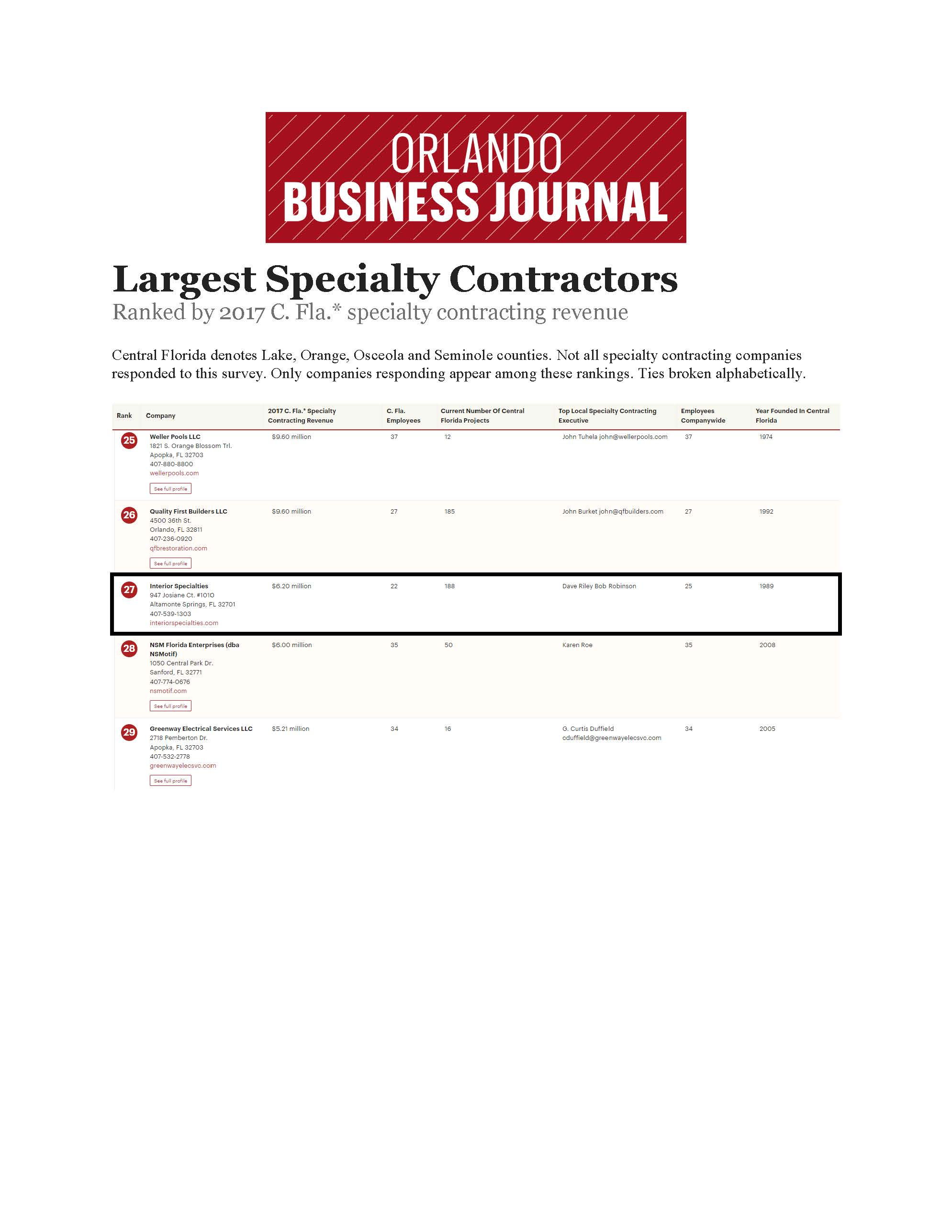 Interior Specialties OBJ Largest Specialty Contractors List 10.5.18